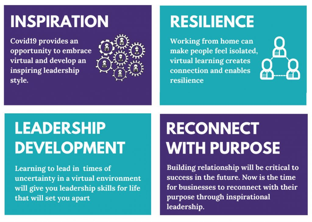 Managers, leaders, inspiration, resilience. connections and purpose